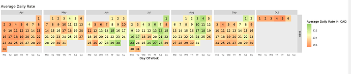 average_daily_rate_heatmap