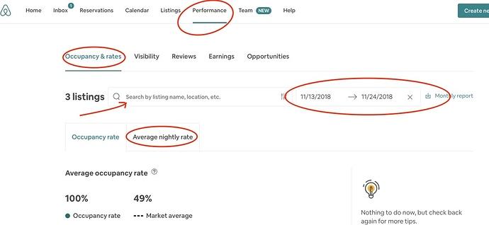 Occ&Rates