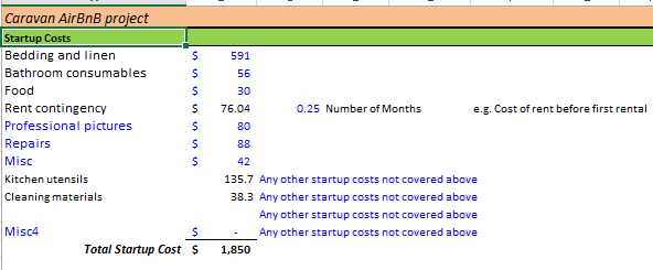 start up costs spreadsheet