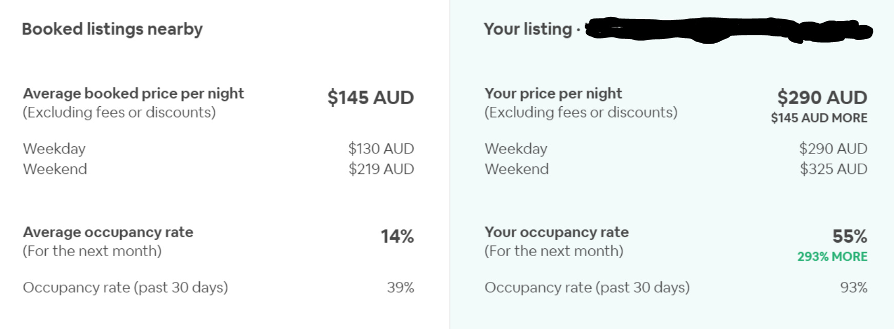 The funniest Airbnb pricing email - pricing - We are your