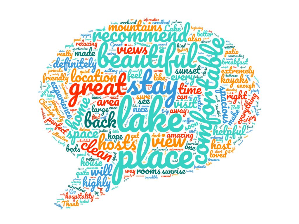 Airbnb%20wordcloud%20review%20white%20background